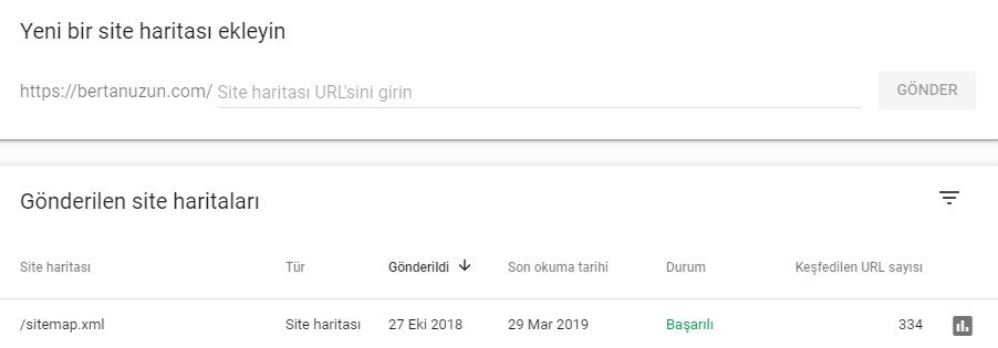 Search Console - Site Haritaları